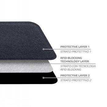 CELLY RFID –suojalevy pankkikorttien suojaksi 2